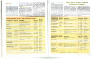 留学費用などが載っている。 LA Magazine, March 2010